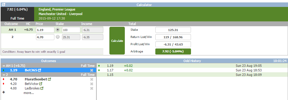 Arbitrage betting complete justice: profitable or not.